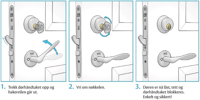 Skisse som viser hvordan Connect fungerer med dørvrider som låser døren.